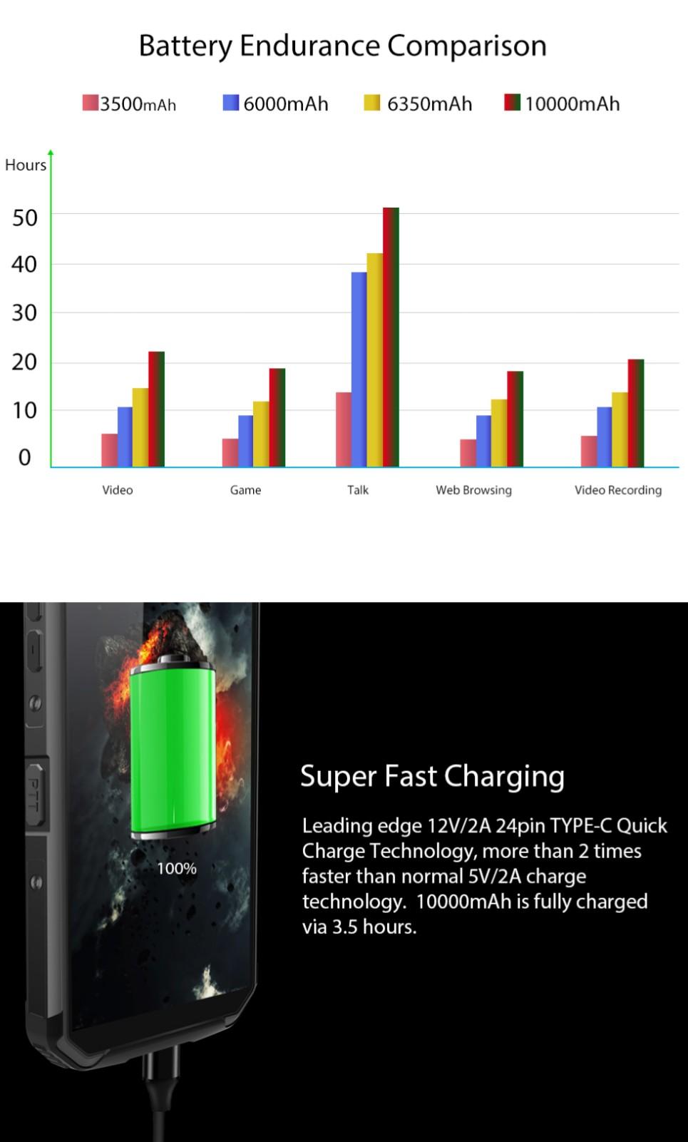 ساموسنج S9 مستعمل 32 جيجا اصلى 100 فى 100-  blackview bv 9500 اقوى...