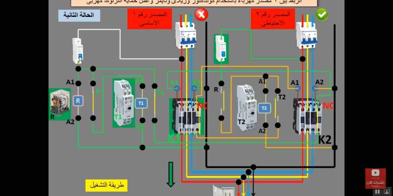 مهندس كهرباء عام تحكم الكتروني...