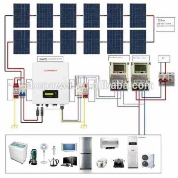 - شركة ابرار للطاقة المتجددة تقدم لعملائها الكرام نظام توليد...