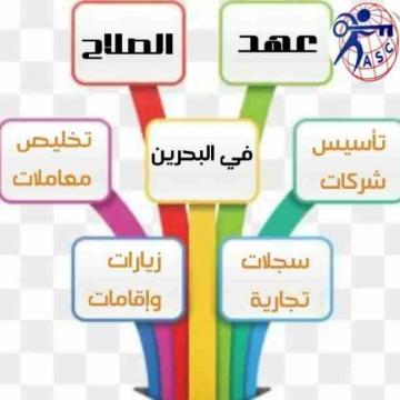 - لما نقول 🌎عهد الصلاح🌎 يبقى بنتكلم عن التميز 💎والدقة🖋 والسرعة⏰...